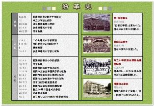 沿革史のイメージ